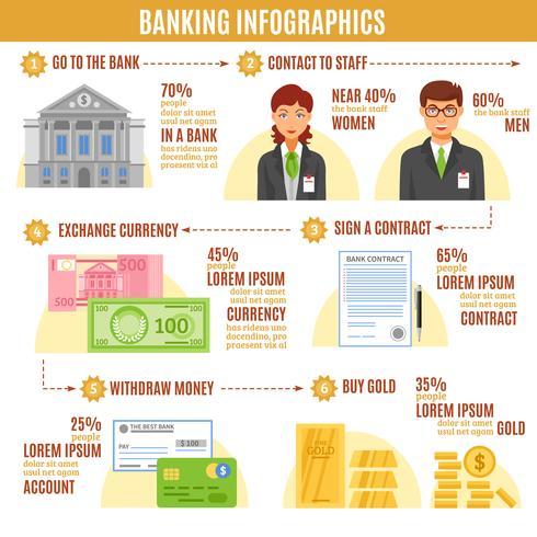Bankwezen Infographics Flat sjabloon