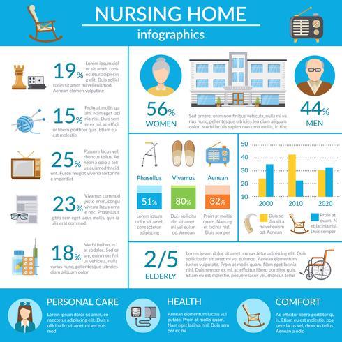 Nursing Home Infographics vector