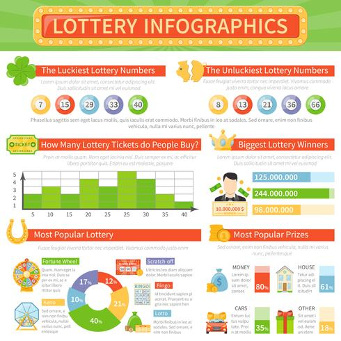 Loterij Infographics lay-out vector