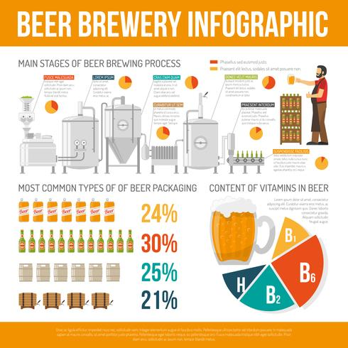 Brewery Infographic Set