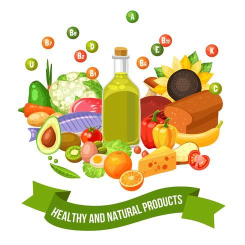 Poster di prodotti alimentari vitaminici