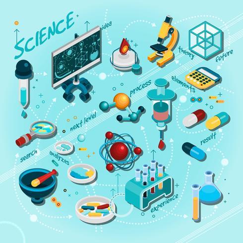 Diagramma di flusso isometrico di scienza