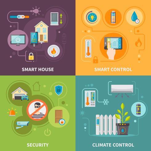 Sistemas de control en casa inteligente