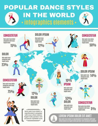 Ilustración de infografía de danza
