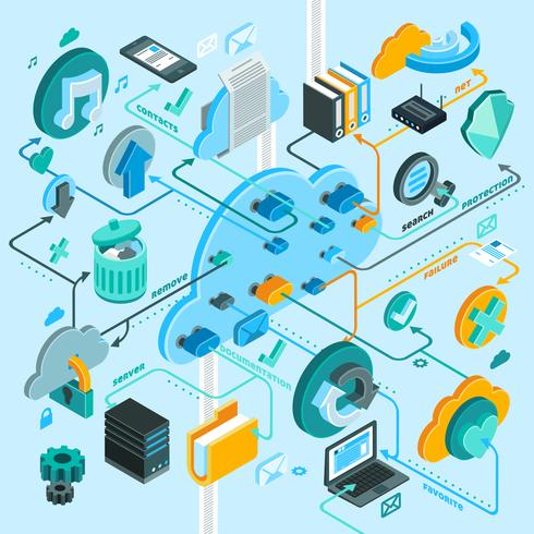 Cloud Services Isometric Flowchart