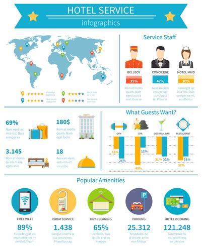 Hotel Service Infographic Set