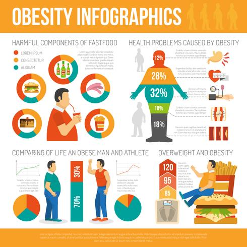 Obesity Concept Infographic