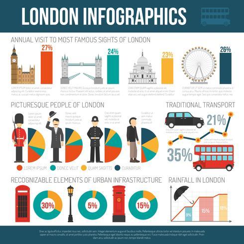 London-Kultur-flaches Infographic-Plakat