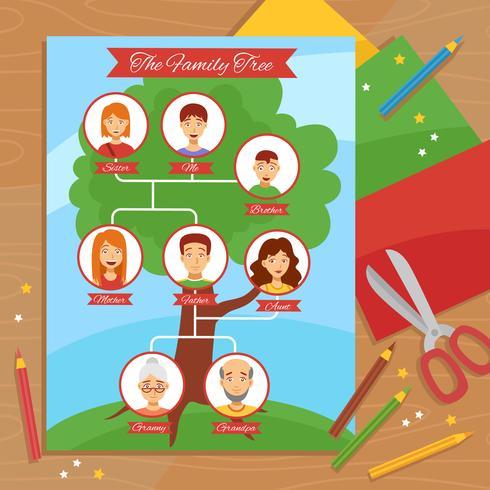 Family Tree Creative Handwork Flat Poster vector