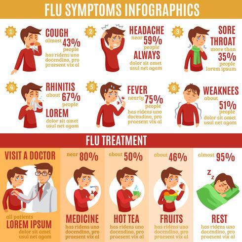 Síntomas de la gripe y tratamiento infografía Banner vector