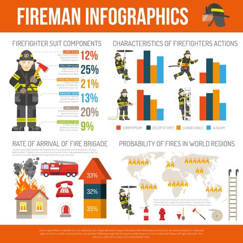 Firemen Reports And Statistics Flat Infographic Poster