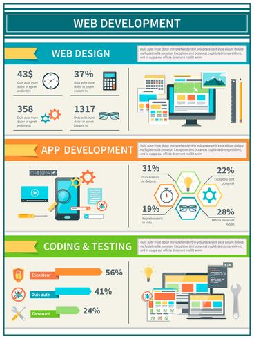 Website Development Infographics