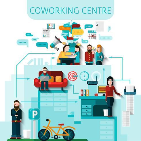 Zusammensetzung des Coworking Centers