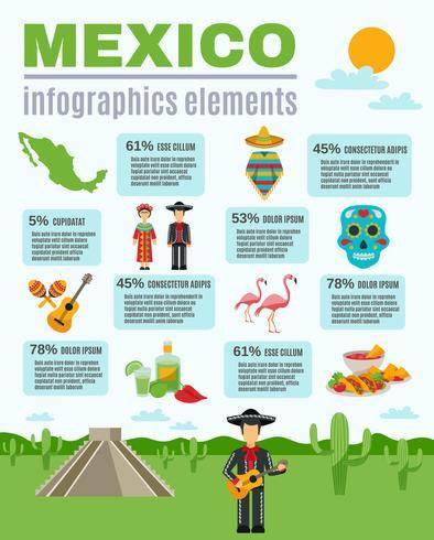 Mexiko Kultur Infographics vektor
