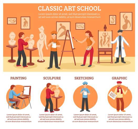 Klassische Kunst Infographik Set