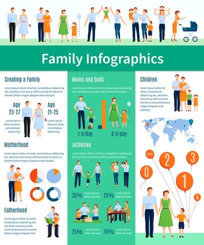 Conjunto de infografía familiar vector