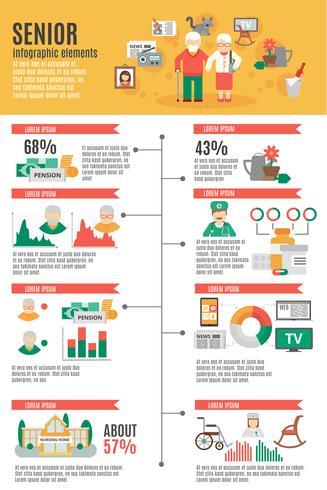Infographik älteres Plakat
