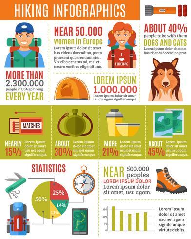Hiking infographics instellen
