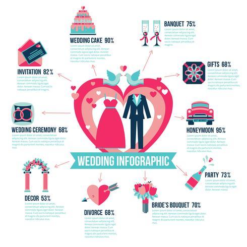 Cartel de infografías de boda vector