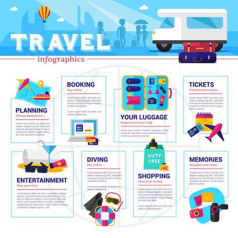 resa infographics