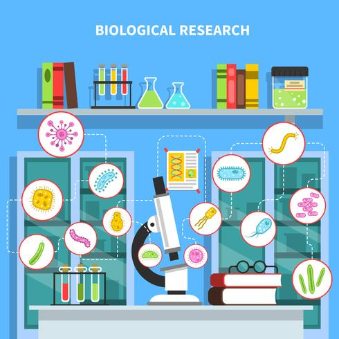 Microbiology concept illustration vector