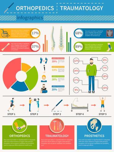 Traumatología ortopedia infografía cartel vector