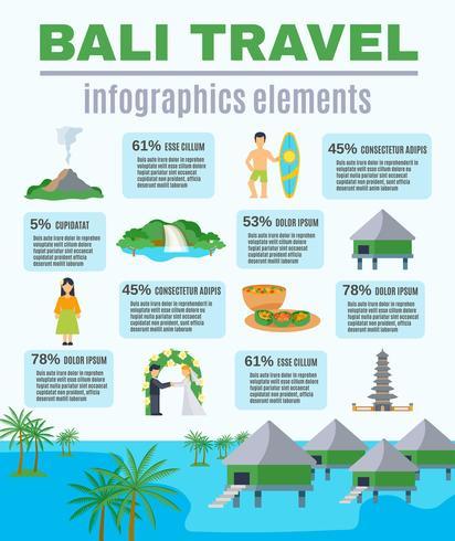 Viagem de Bali de elementos de infográficos