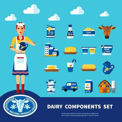 Ensemble de composants laitiers