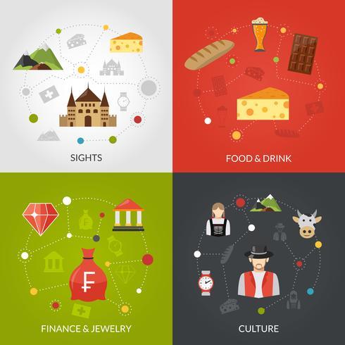 Set piatto svizzero