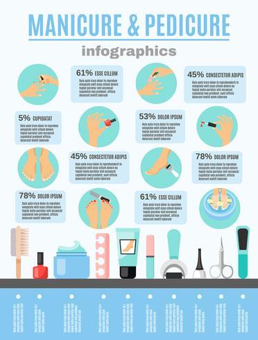 Manicure Pedicure Infográfico Elements Flat Poster