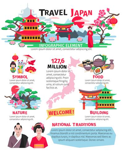 Cartel de elementos de infografía de la cultura japonesa