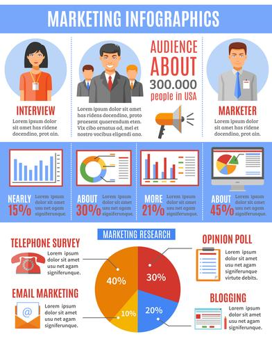 Marketing methods and techniques research infographic vector