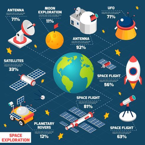rymdutforskning infografisk vektor