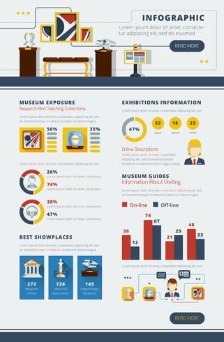 Affiche infographique du musée vecteur