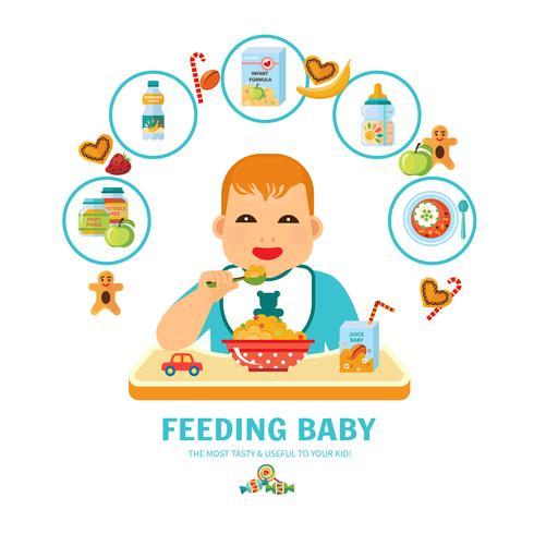 Fütterungsbaby-bildliches Führer-flaches Plakat