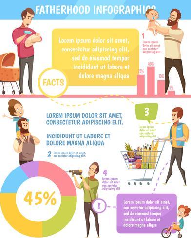 Poster di infografica di fumetto retrò di paternità