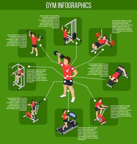 Infographics di ginnastica colorata