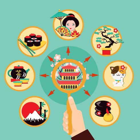 Turismo en concepto de diseño de Japón