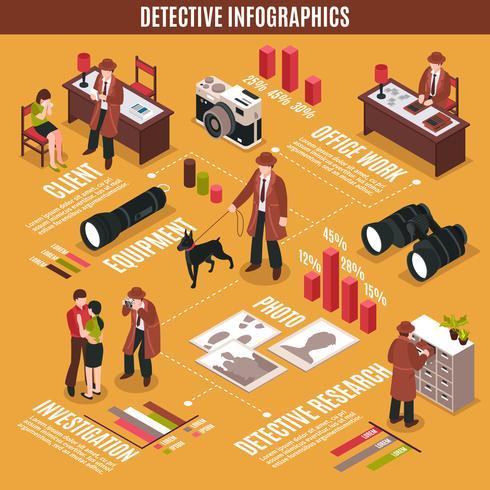 crimineel onderzoeker infographic concept vector