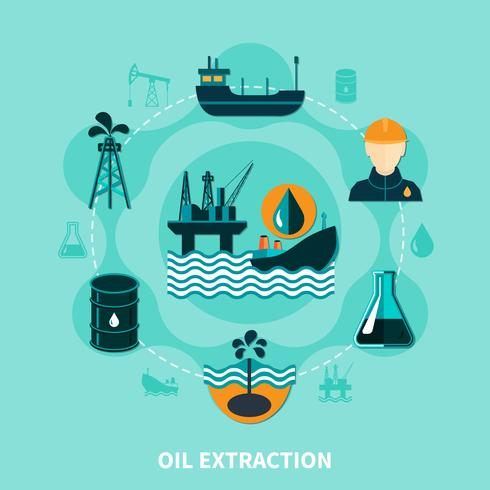 Offshore-Ölgewinnungszusammensetzung vektor