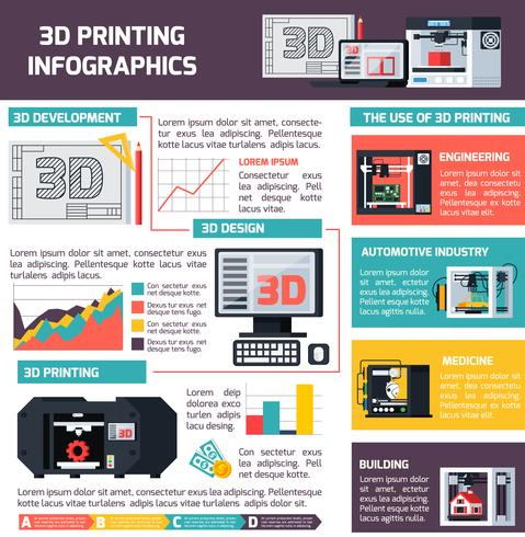 3D Printing Orthogonal Infographics vector