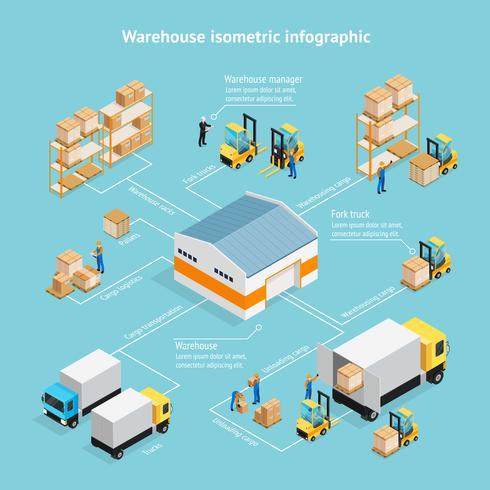 Warehouse Isometric Infographics vector