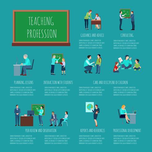Beroep Infographics Onderwijzen