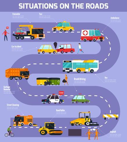 Ilustração vetorial de situações nas estradas