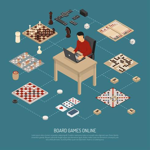 Brettspiele Online-Komposition