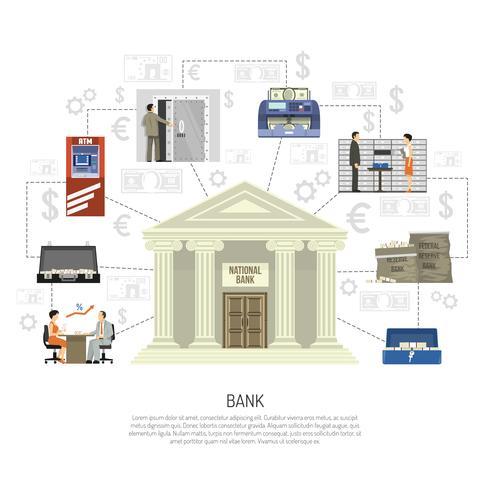 Infographie de banque plat vecteur