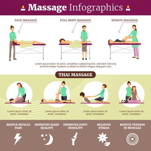 Massage und Gesundheitswesen Infografiken Illustration