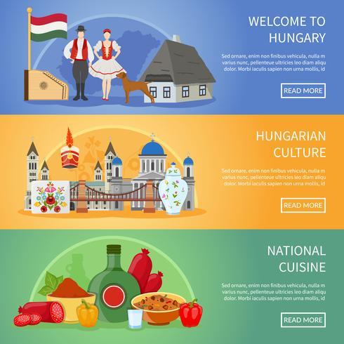 Bienvenue aux bannières en Hongrie