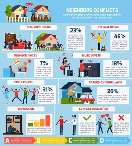 Conjunto de Infográfico de Conflitos Vizinhos