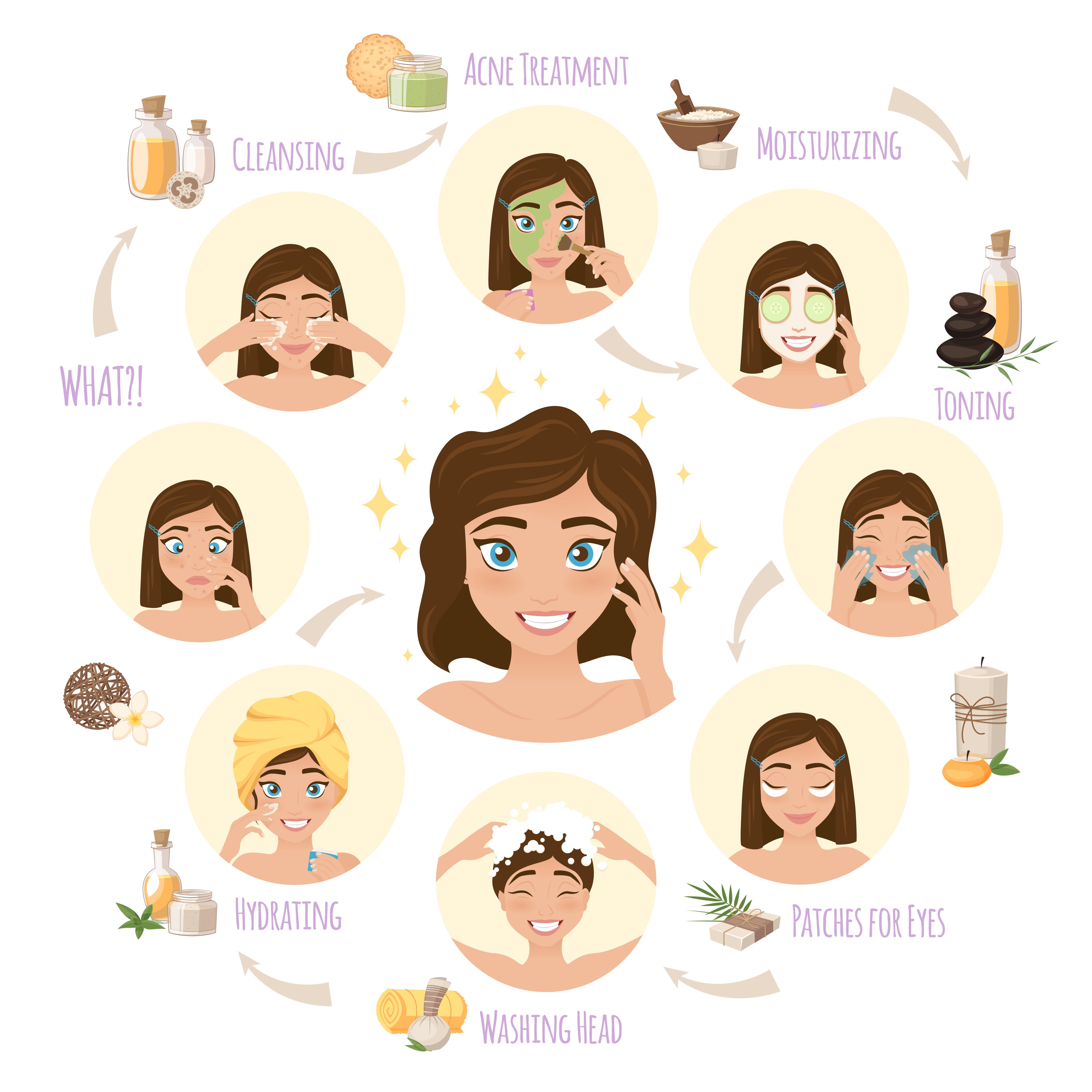 Facial massage botox technics